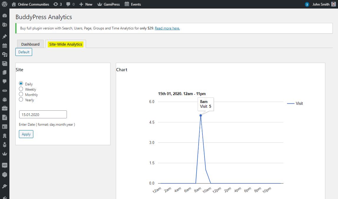 BuddyPress Analytics - Viewing the analytics